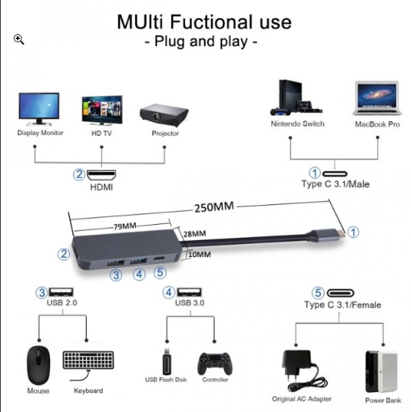 Multi Functional Adapter HDMI, 2 USB & 1 PD