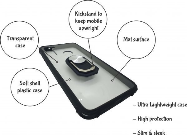 Mobile Phone case for Android devices