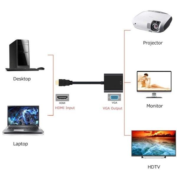 HDM to VGA adapter 4k